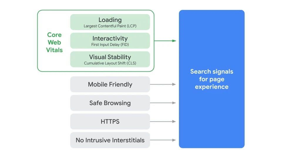 Search_Page_Experience_Graphic.jpg